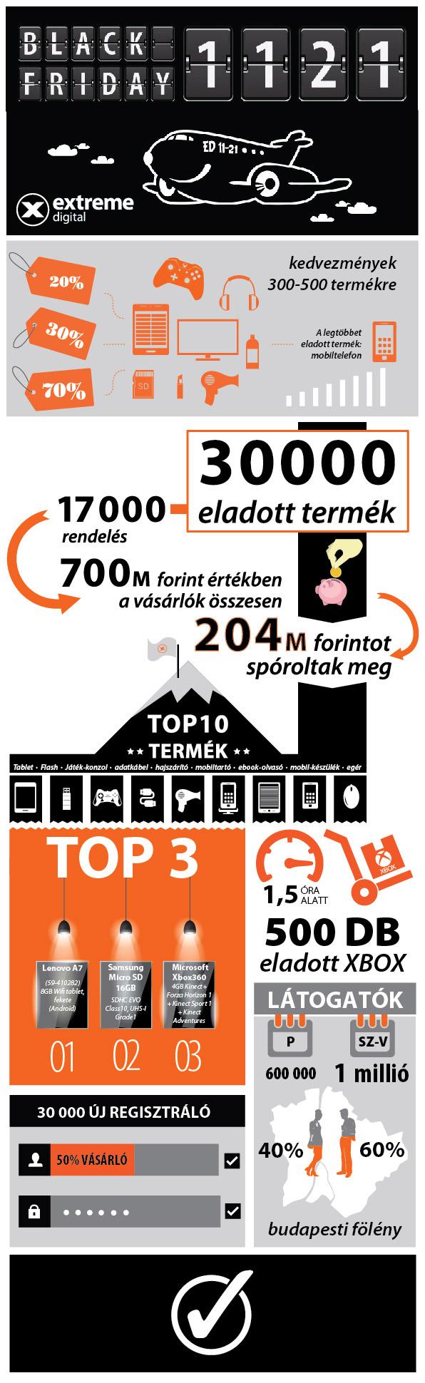 EDigital_black_friday_infografika