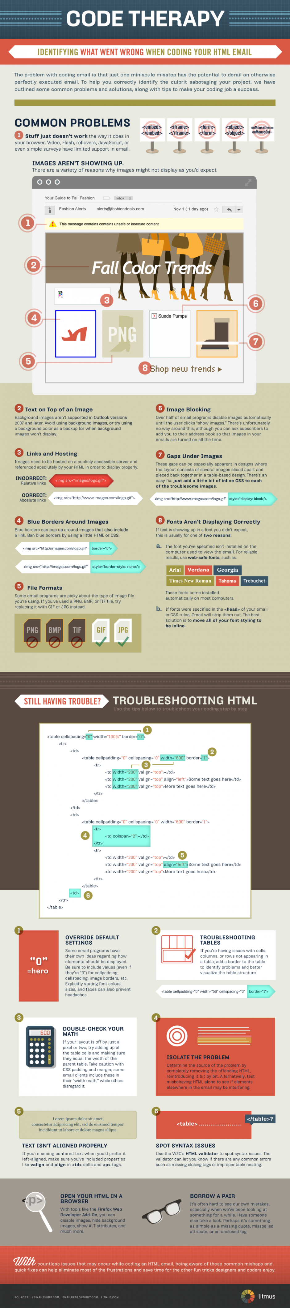 Email-Coding-Problems-Debugging