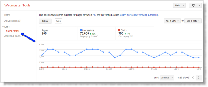 Google-Tools-for-Digital-Marketers-10