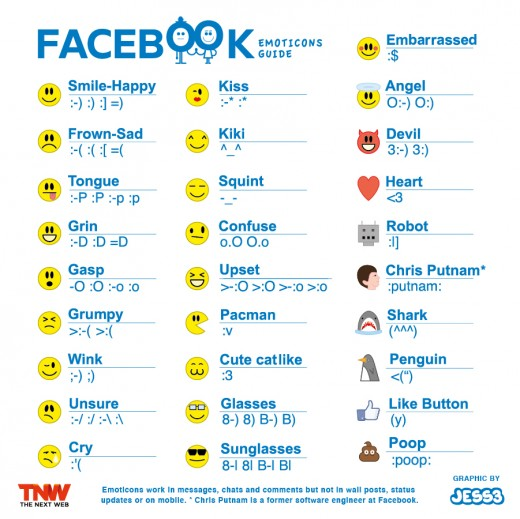 JESS3_Case_Study_JESS3_Labs_FB_Emoticon_Guide_Snackable-1-520x519