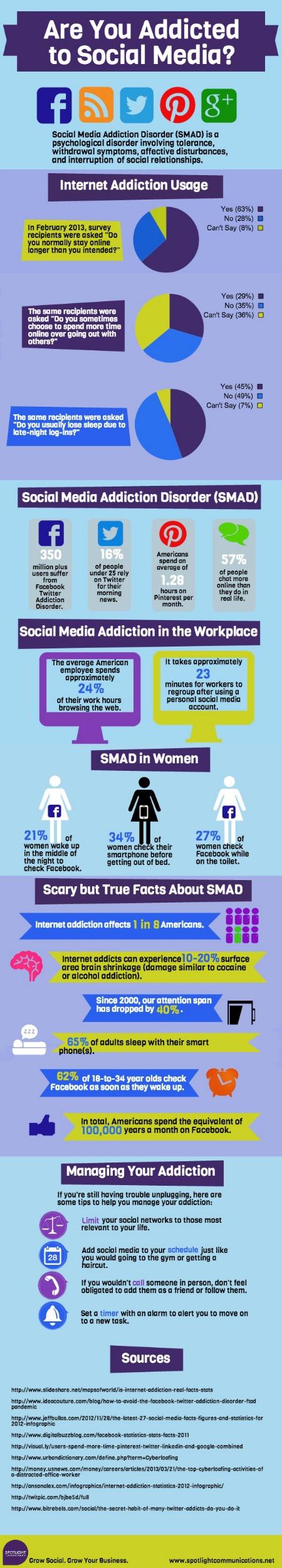 New-Social-Media-Addiction-Infographic