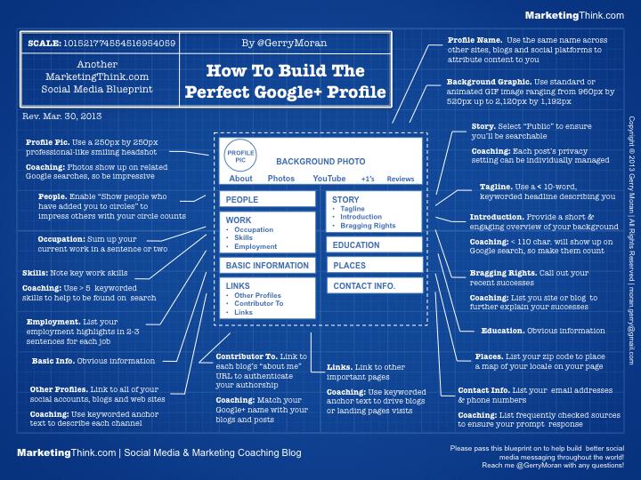 Perfect-Google-Profile