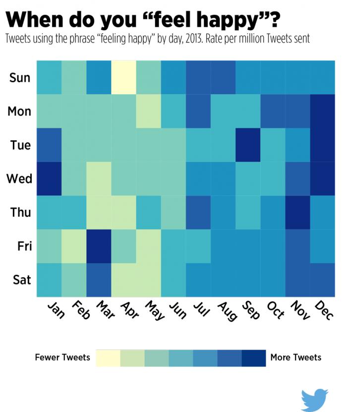 Twitter-Feel-Happy