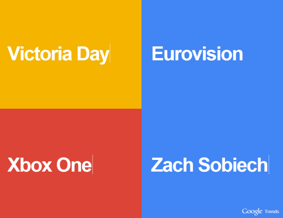 google-trends-visualization-2
