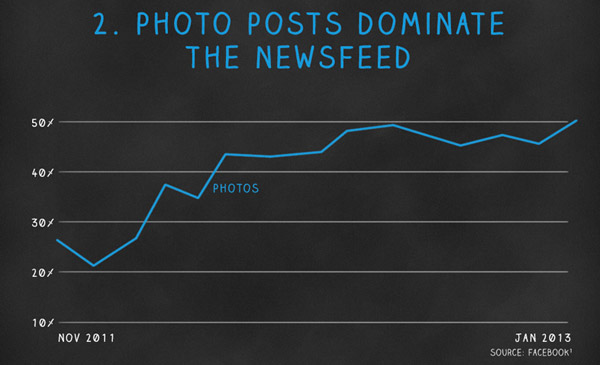 how_to_optimize_images_on_your_facebook_page