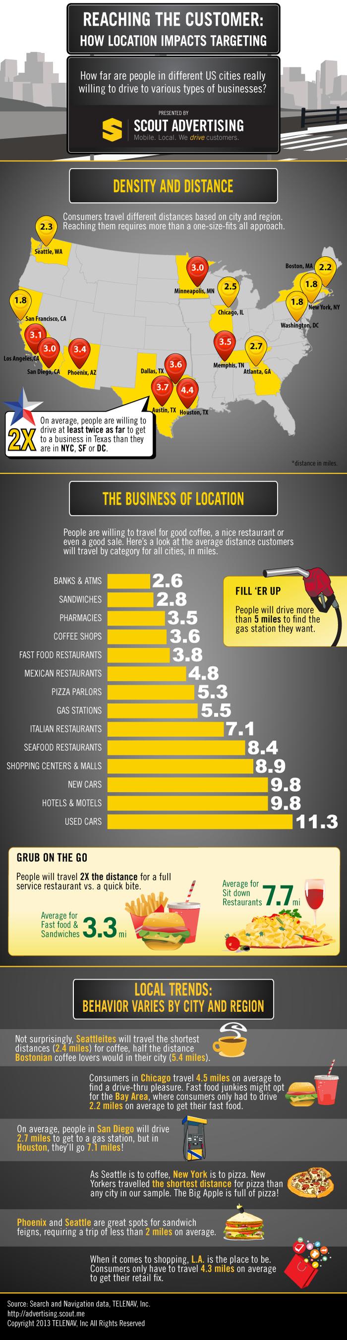 infographic_howlocationimpactstargeting