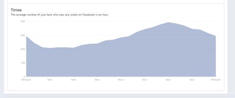 ld-facebook-fans-times