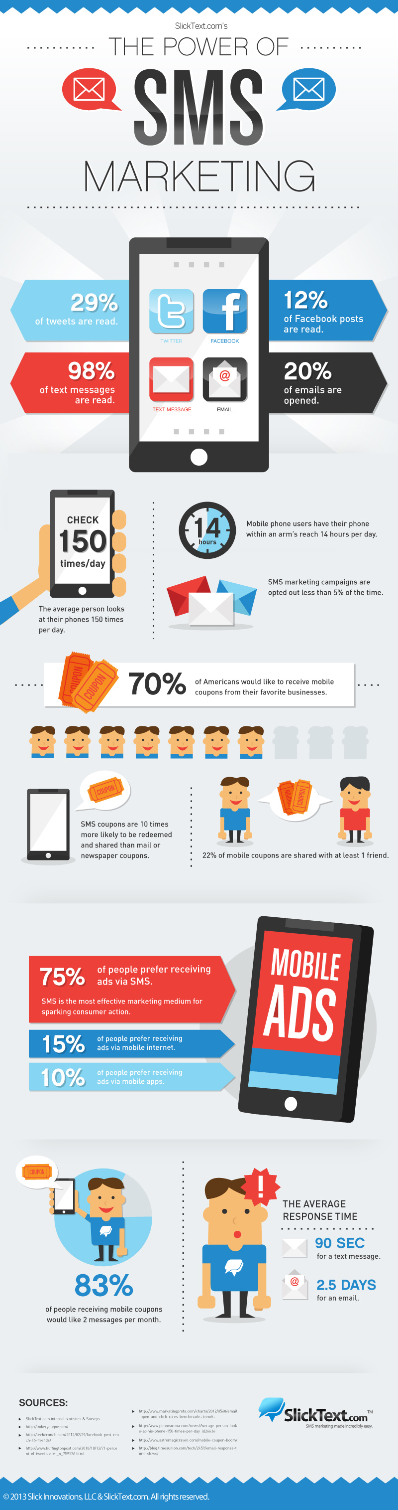 sms-marketing-infographic1