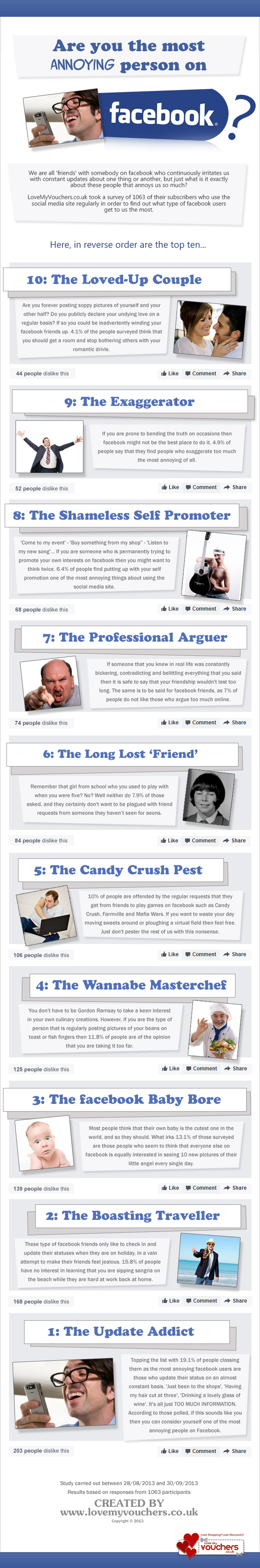 the-The-10-most-annoying-people-on-facebook
